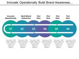 Innovate Operationally Build Brand Awareness Maintain Employee Productivity