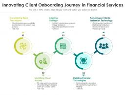 Innovating Client Onboarding Journey In Financial Services