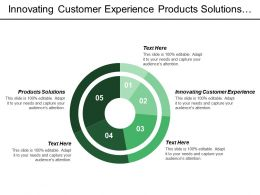 Innovating Customer Experience Products Solutions Celebrating Boral Revitalizing Brand