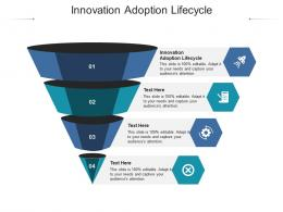 Innovation Adoption Lifecycle Ppt Powerpoint Presentation Icon Samples Cpb