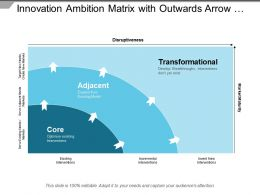 Innovation Ambition Matrix With Outwards Arrow Disruptiveness And Market Maturity