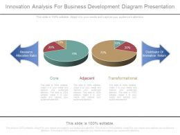 Innovation Analysis For Business Development Diagram Presentation