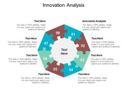 Innovation Analysis Ppt Powerpoint Presentation Portfolio Images Cpb