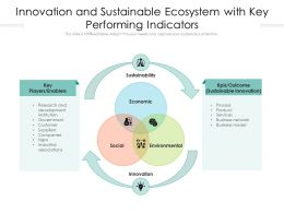 Innovation And Sustainable Ecosystem With Key Performing Indicators