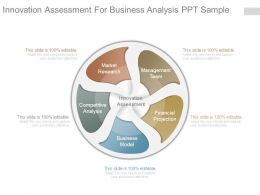 Innovation Assessment For Business Analysis Ppt Sample