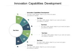 Innovation Capabilities Development Ppt Powerpoint Presentation Styles Cpb