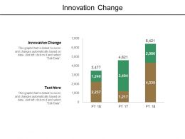 Innovation Change Ppt Powerpoint Presentation File Samples Cpb