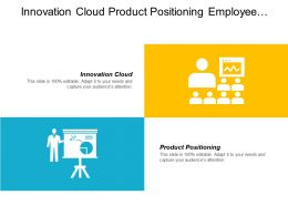 Innovation Cloud Product Positioning Employee Recognition Conversion Strategy