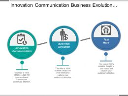 Innovation Communication Business Evolution Technology Breakthrough Portfolio Analysis