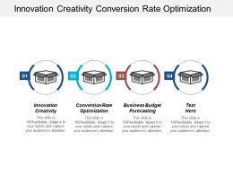 Innovation Creativity Conversion Rate Optimization Business Budget Forecasting Cpb