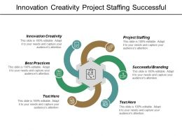 Innovation Creativity Project Staffing Successful Branding Best Practices Cpb