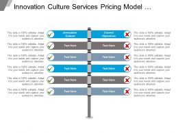 Innovation Culture Services Pricing Model Strategy Business Model Cpb