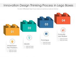 Innovation Design Thinking Process In Lego Boxes