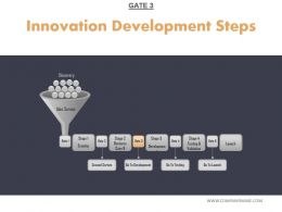 Innovation Development Steps Example Of Ppt Presentation