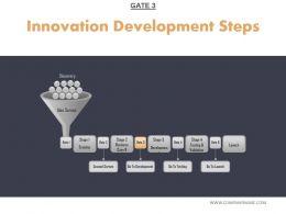 Innovation Development Steps Example Of Ppt Presentation
