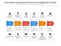 Innovation Ecosystem Actors For Scaling Up Process