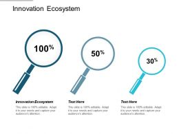 Innovation Ecosystem Ppt Powerpoint Presentation Infographics Guide Cpb