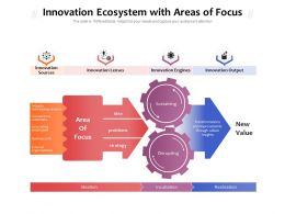 Innovation Ecosystem With Areas Of Focus