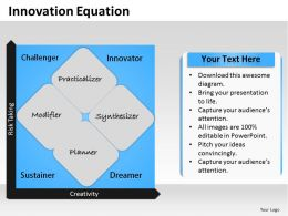 Innovation Equation Powerpoint Template Slide