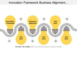 Innovation Framework Business Alignment Appropriate Facilities Important Ministry
