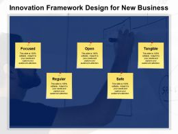 Innovation Framework Design For New Business