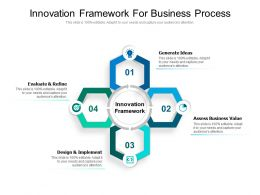 Innovation Framework For Business Process