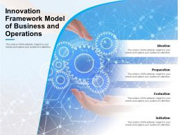 Innovation Framework Model Of Business And Operations