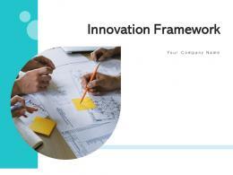 Innovation Framework Operating Model Finance Roadmap Customer Return