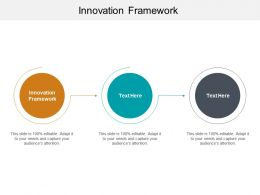Innovation Framework Ppt Powerpoint Presentation File Smartart Cpb