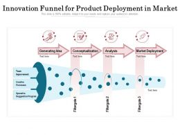 Innovation Funnel For Product Deployment In Market