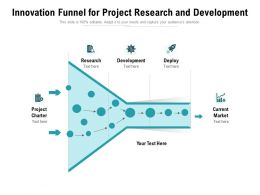 Innovation Funnel For Project Research And Development