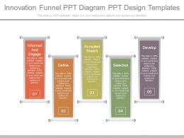 Innovation Funnel Ppt Diagram Ppt Design Templates