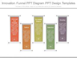 Innovation Funnel Ppt Diagram Ppt Design Templates