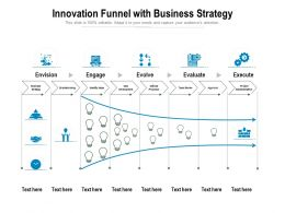 Innovation Funnel With Business Strategy