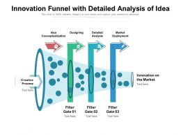 Innovation Funnel With Detailed Analysis Of Idea