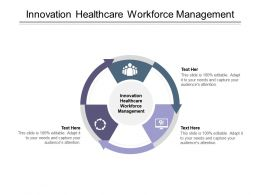 Innovation Healthcare Workforce Management Ppt Powerpoint Presentation Gallery Microsoft Cpb