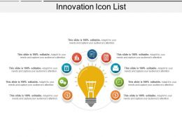Innovation Icon List