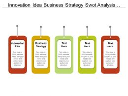 Innovation Idea Business Strategy Swot Analysis Commerce Comparison