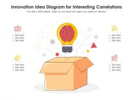 Innovation Idea Diagram For Interesting Correlations Infographic Template