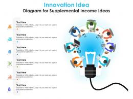 Innovation Idea Diagram For Supplemental Income Ideas Infographic Template