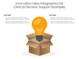 Innovation Idea For Clinical Decision Support Examples Infographic Template