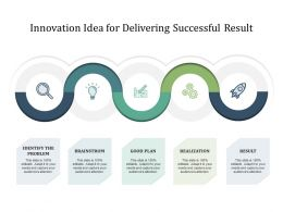 Innovation Idea For Delivering Successful Result
