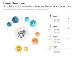 Innovation Idea Graphics For Convolutional Neural Network Architecture Infographic Template