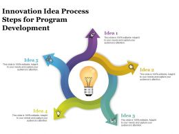 Innovation Idea Process Steps For Program Development