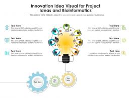 Innovation Idea Visual For Project Ideas And Bioinformatics Infographic Template