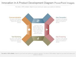 Innovation In A Product Development Diagram Powerpoint Images