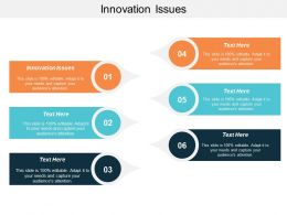 Innovation Issues Ppt Powerpoint Presentation Gallery Ideas Cpb