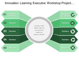 Innovation Learning Executive Workshop Project Manager Performance Measure
