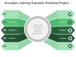 innovation_learning_executive_workshop_project_manager_performance_measure_Slide01