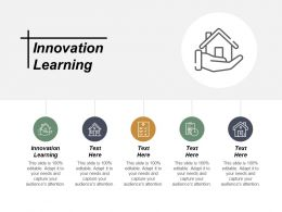 Innovation Learning Ppt Powerpoint Presentation Gallery Guidelines Cpb